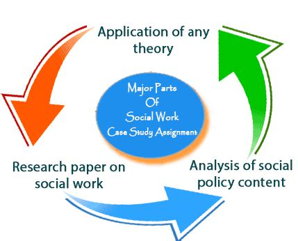 Sample Social Science Research Proposal
